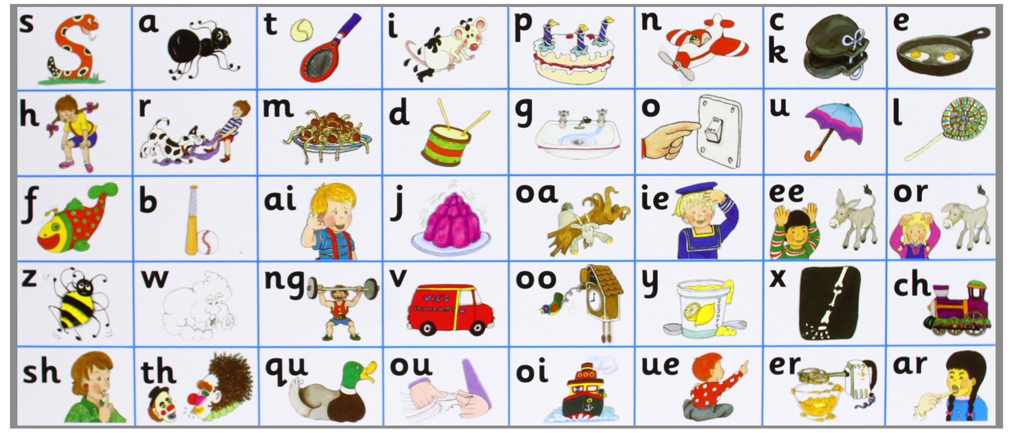 Jolly Phonics Letter Sound Strips Pack 30